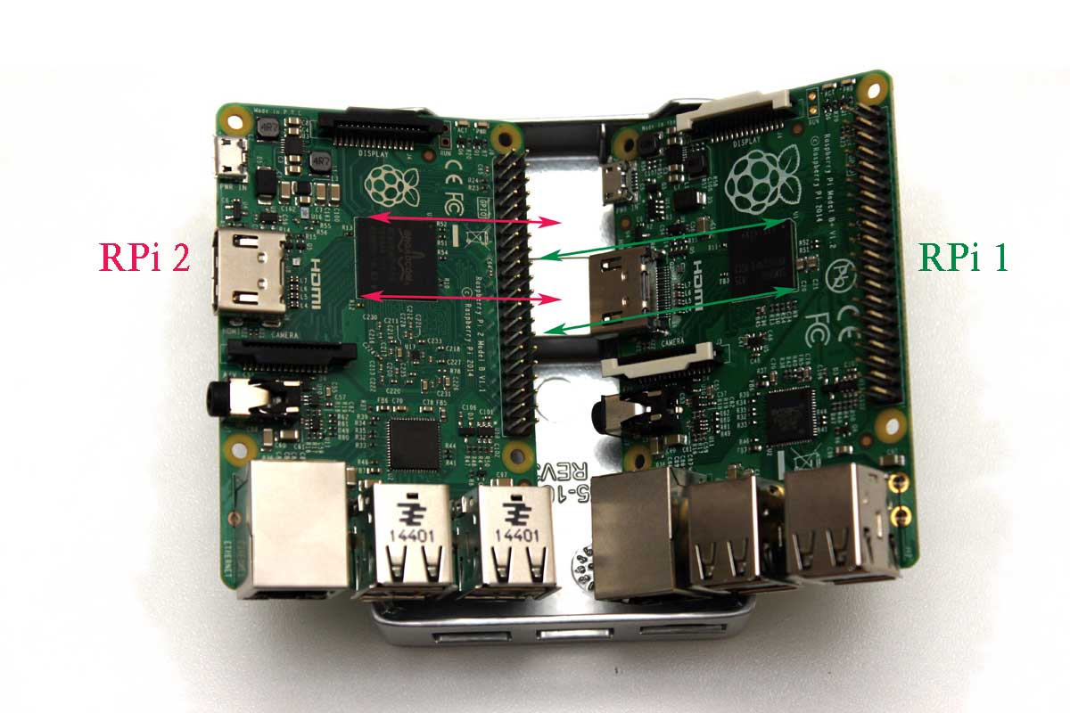 Pi Case Fan Wiring Ask Answer Diagram Raspberry In A Can Cas 3 4 U2022 Diagrams Gsmx Co Remote Control Pin